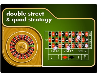 Easy roulette strategies