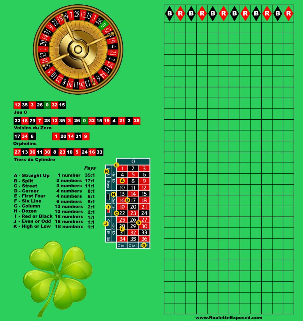 roulette-scorecard-european-5