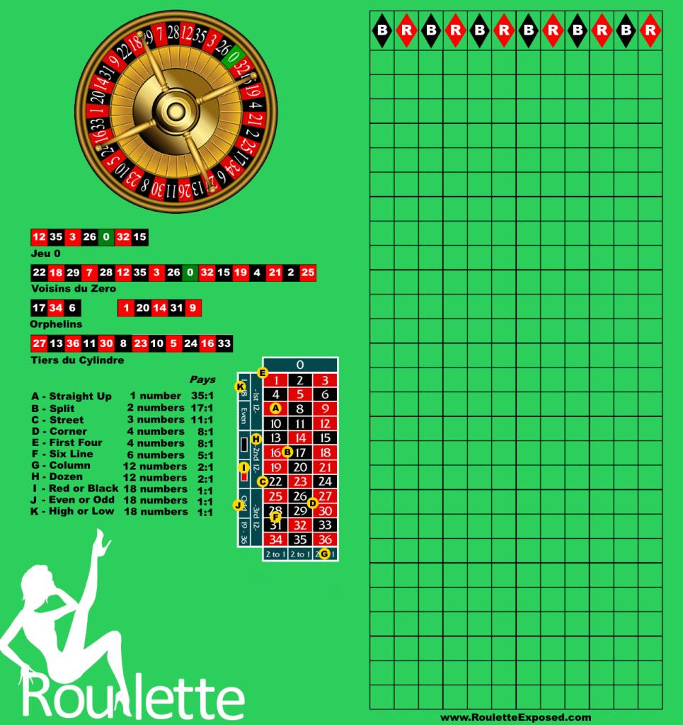 roulette-scorecard-european-4