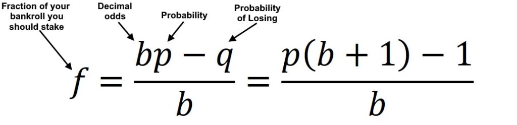 kelly formula